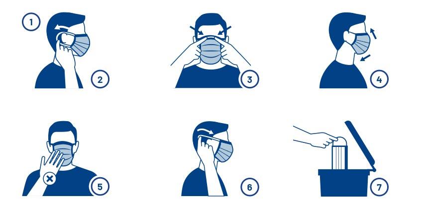 Anleitung zum richtigen Tragen des Mundschutzes